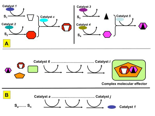 Fig.2-ComplexityRegress