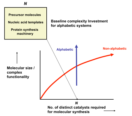 Fig.5-DistinctCatReqs